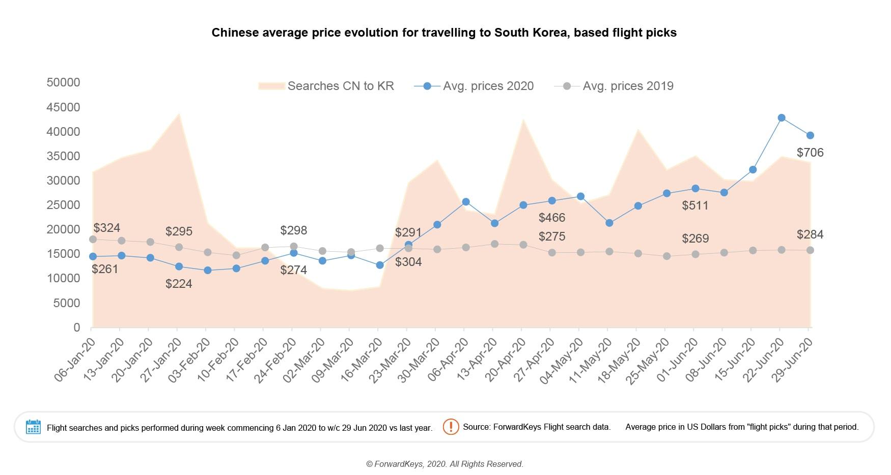 Chinese-average-price-3.jpg