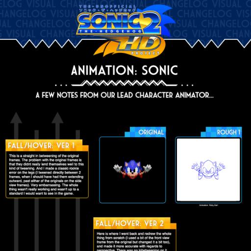 http://sonic2hd.com/changelogs/sonic2/