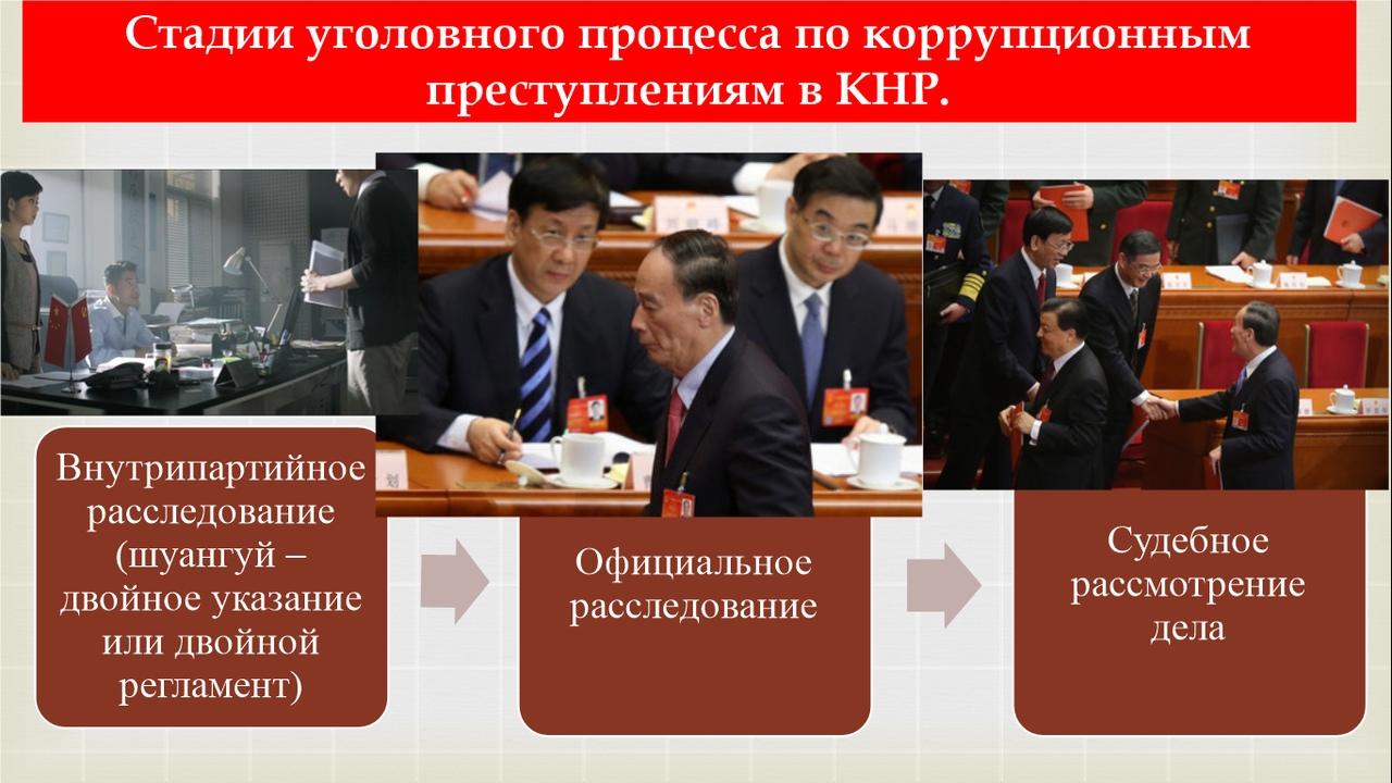 4) процедура расследования коррупционных преступлений в КНР.jpg