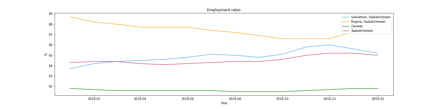 employment-rate.png