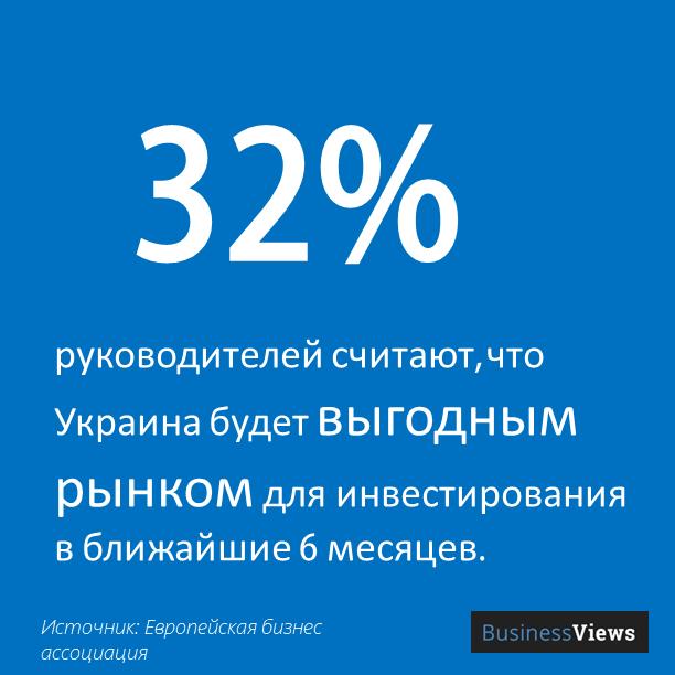 32% считают