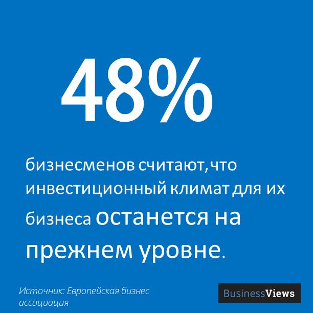 48% считают