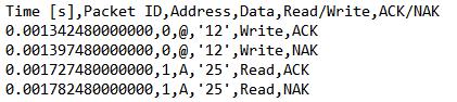 I2C data