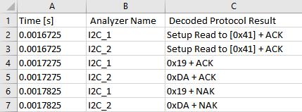 csv results