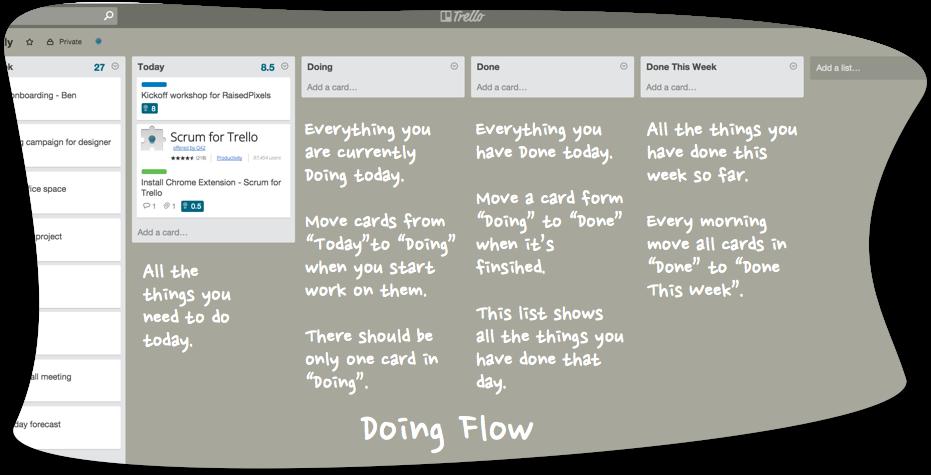 Doing flow in trello