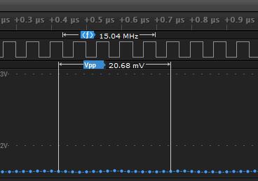 15 MHz