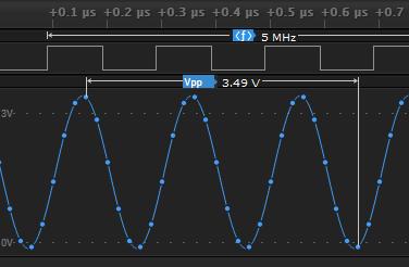 5 MHz