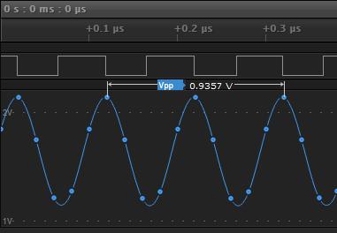 10 MHz