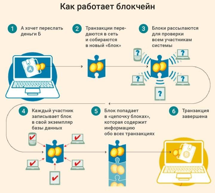 foto_3-profitgid.ru.png