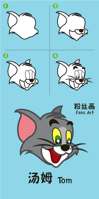 汤姆 Tom ( Tom and Jerry )