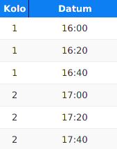 Zobrazení času pro turnaje hrané v jeden den