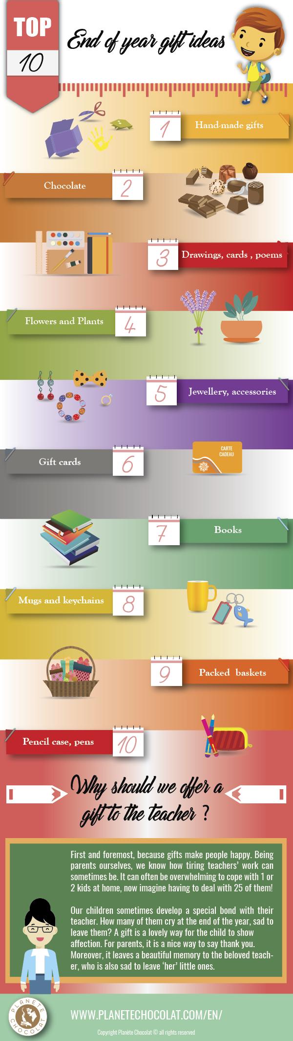 top-10-cadeaux-a-offrir-en-fin-dannee-scolaire-anglais.png