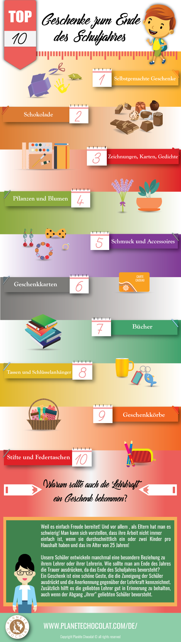 top-10-cadeaux-a-offrir-en-fin-dannee-scolaire-allemand.png