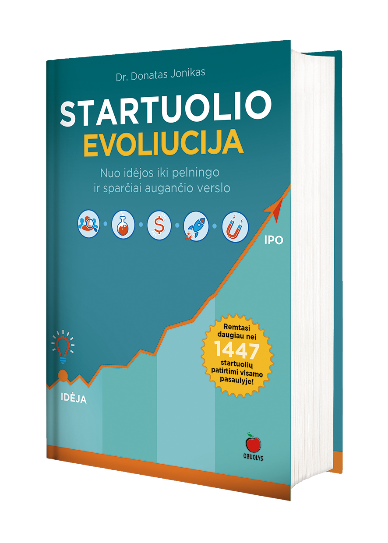 Startuolio_evoliucija_3D_1.png
