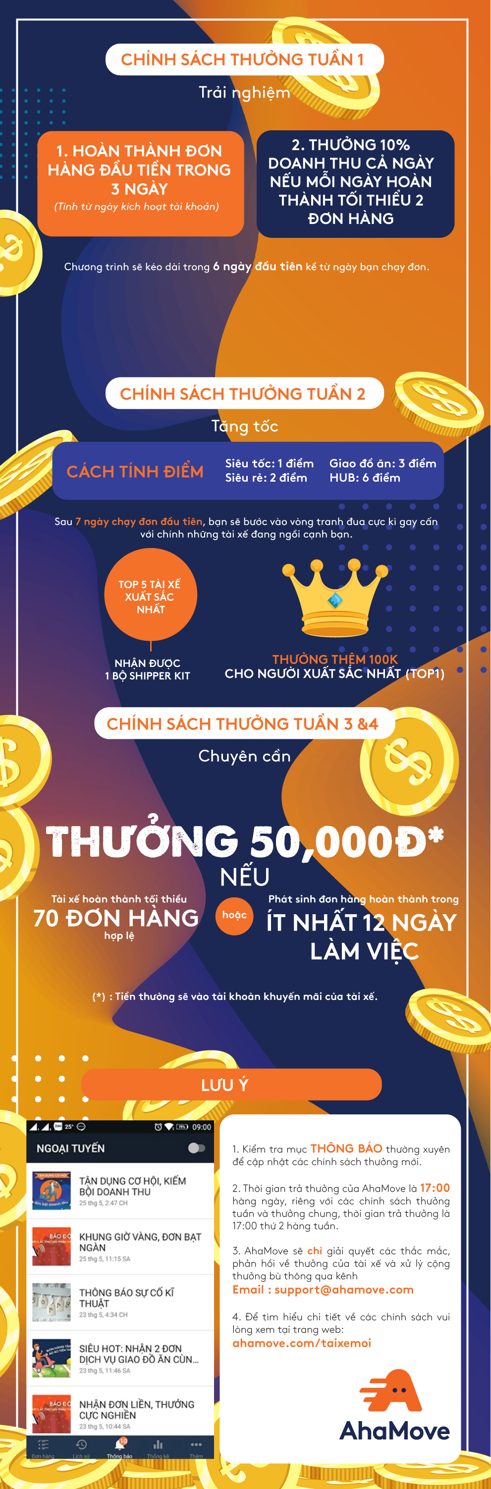 chinhsachthuong05.png