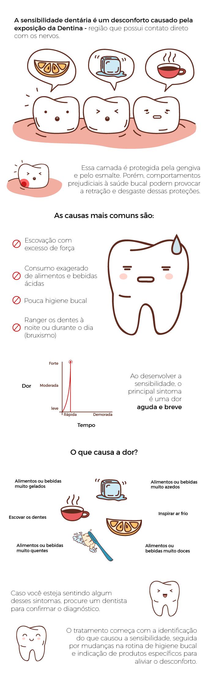 cuidados e tratamentos para dentes