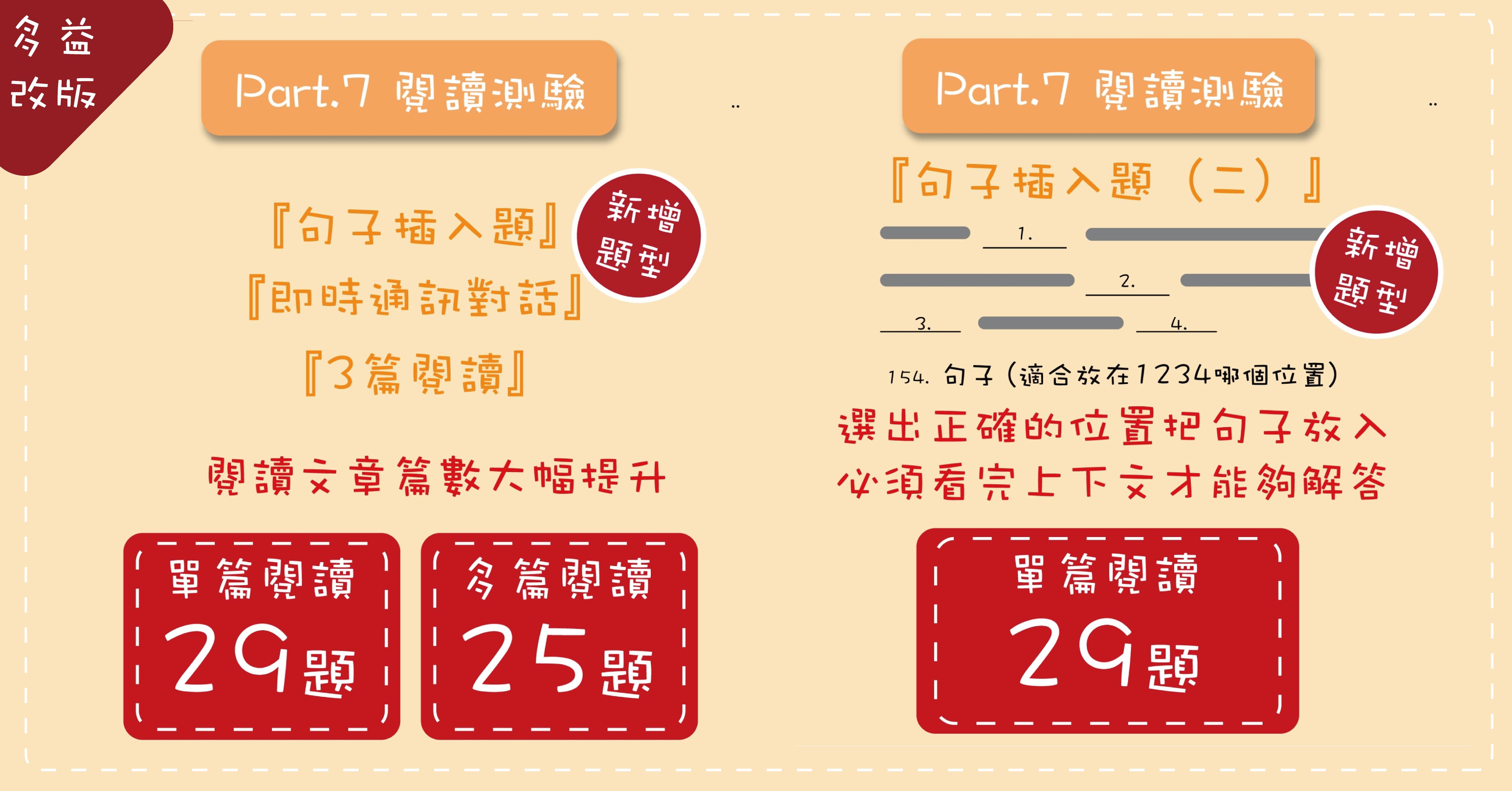 新版多益閱讀測驗part7單篇閱讀句子插入題