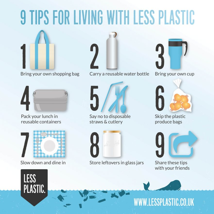 9-tips-for-living-with-less-plastic_square_Odyssea.jpg