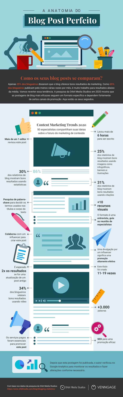 blog post dicas infografico