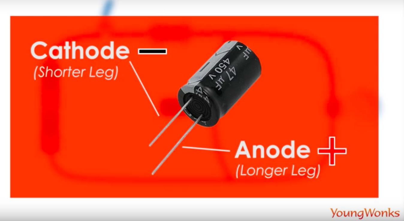 anode cathode