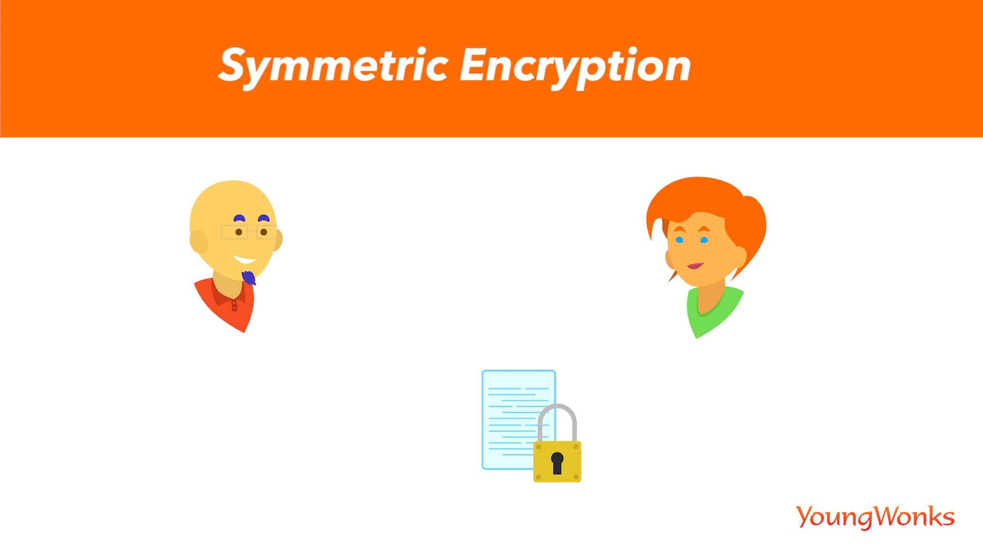 Bob sending encrypted message to Alice using symmetric encryption