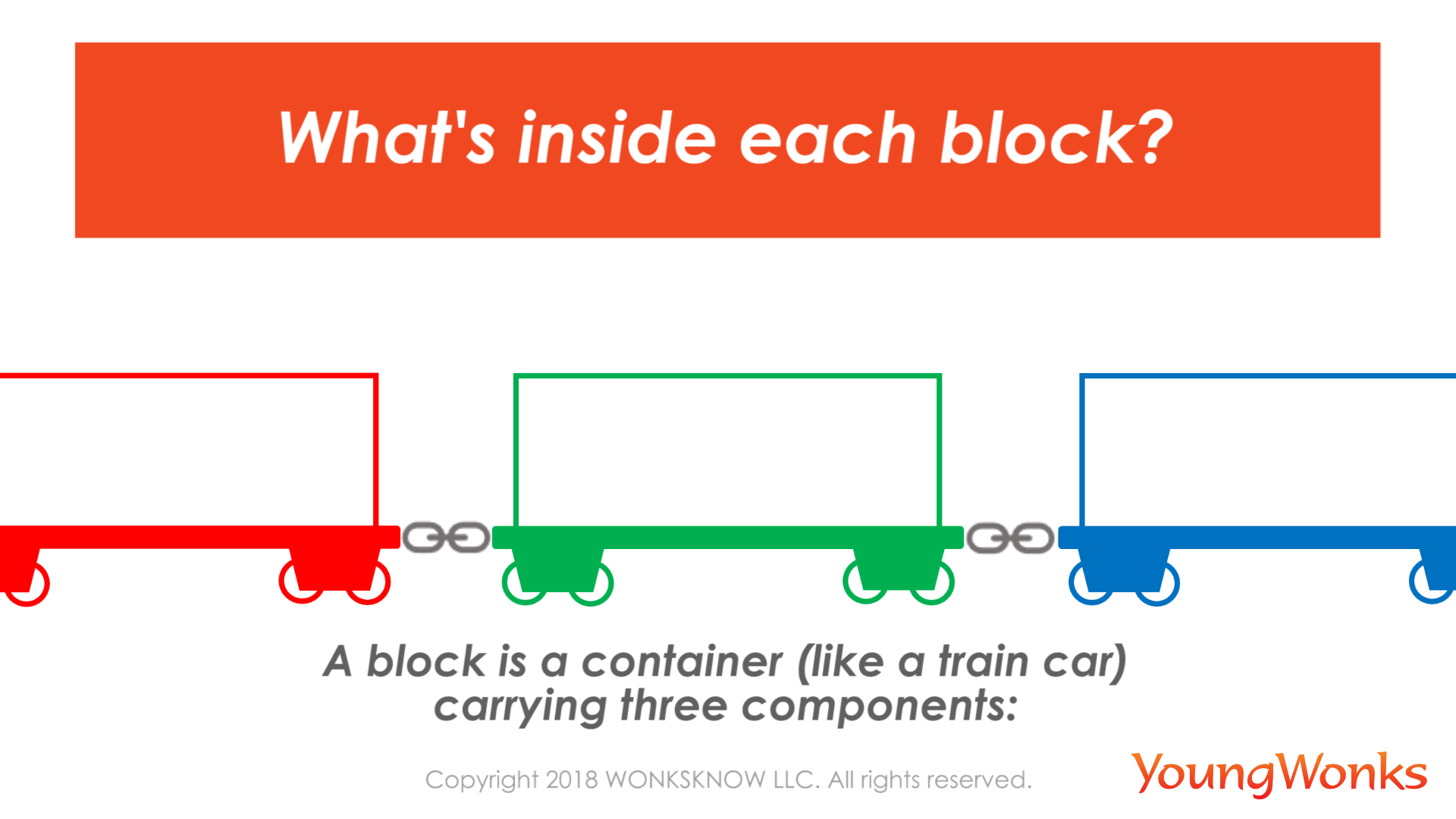 Three components of each block