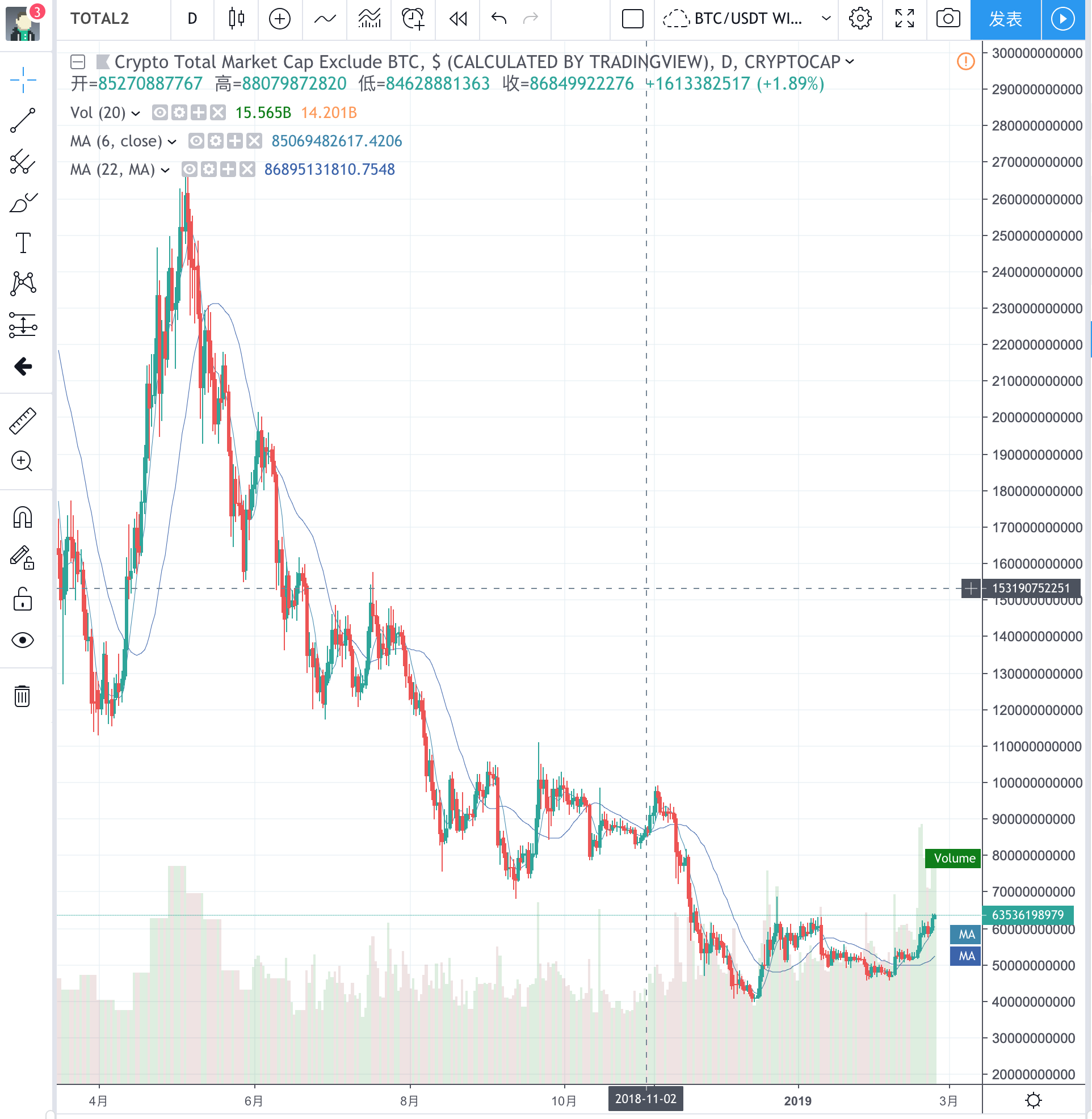 market cap exclude BTC