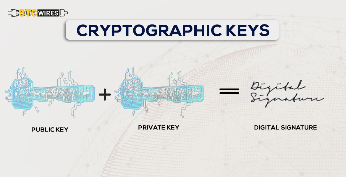 Cryptographic-Keys.jpg