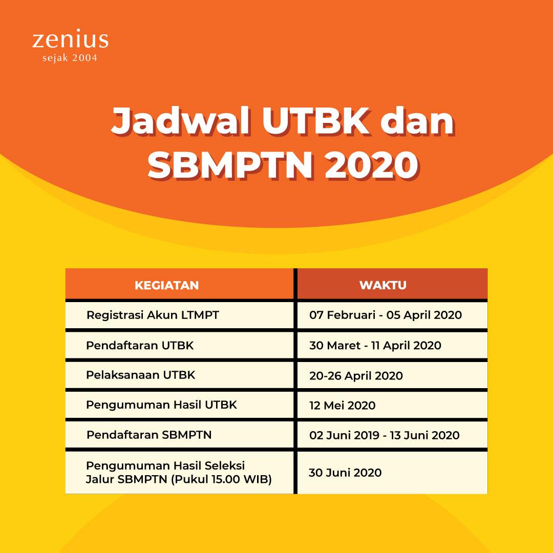 UTBK 2020