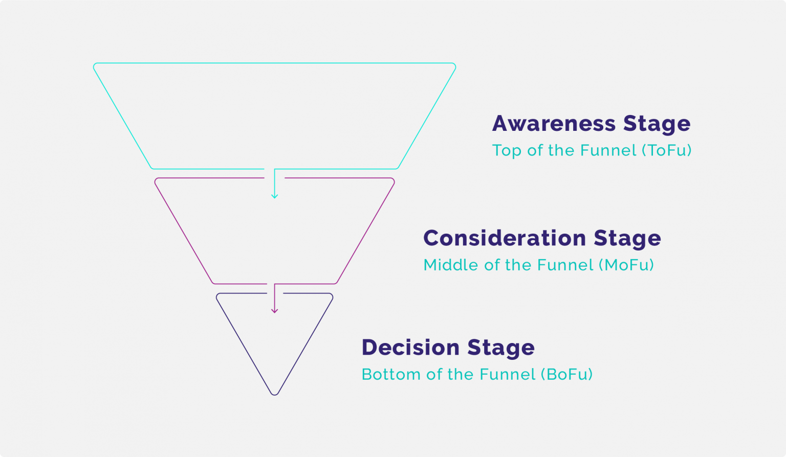 funnel-11-1536x894 copy.png