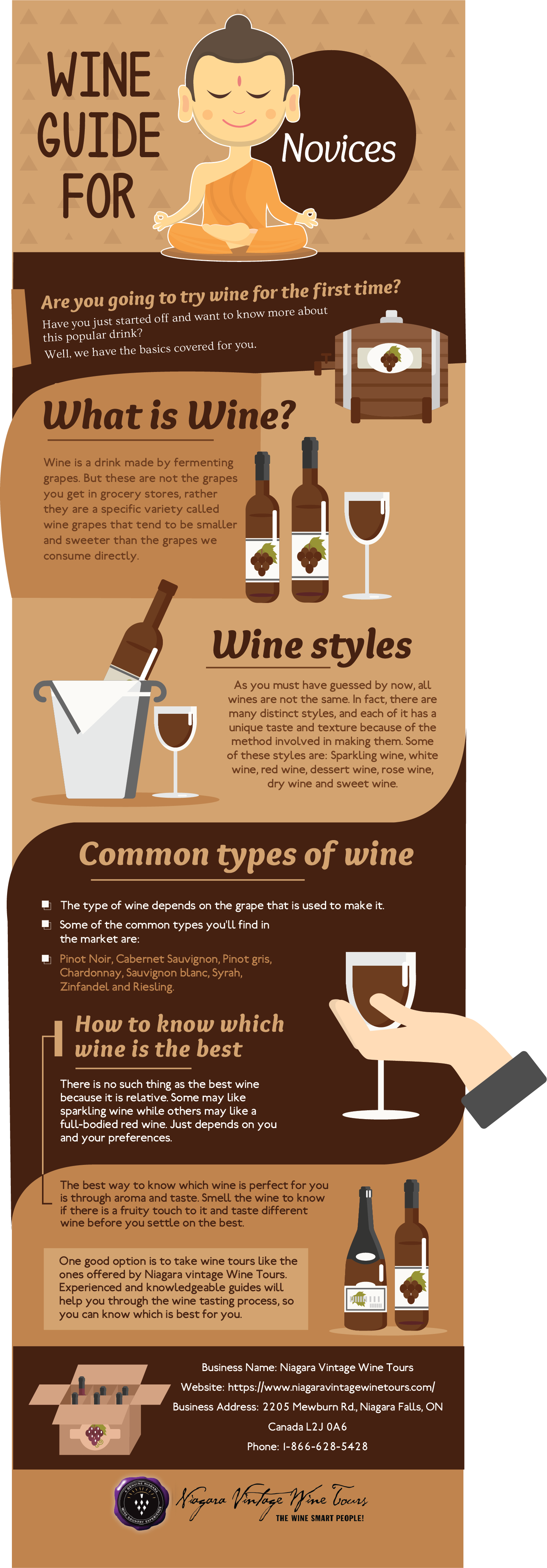 Wine Guide For Novices