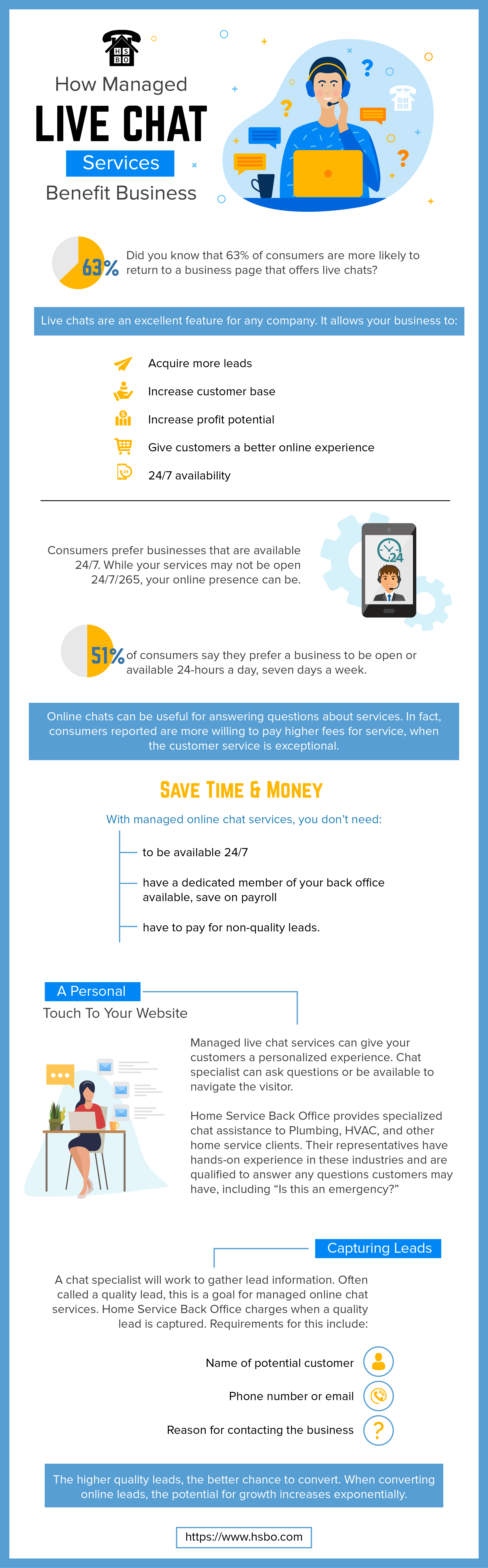 How Managed Live Chat Services Benefit Business
