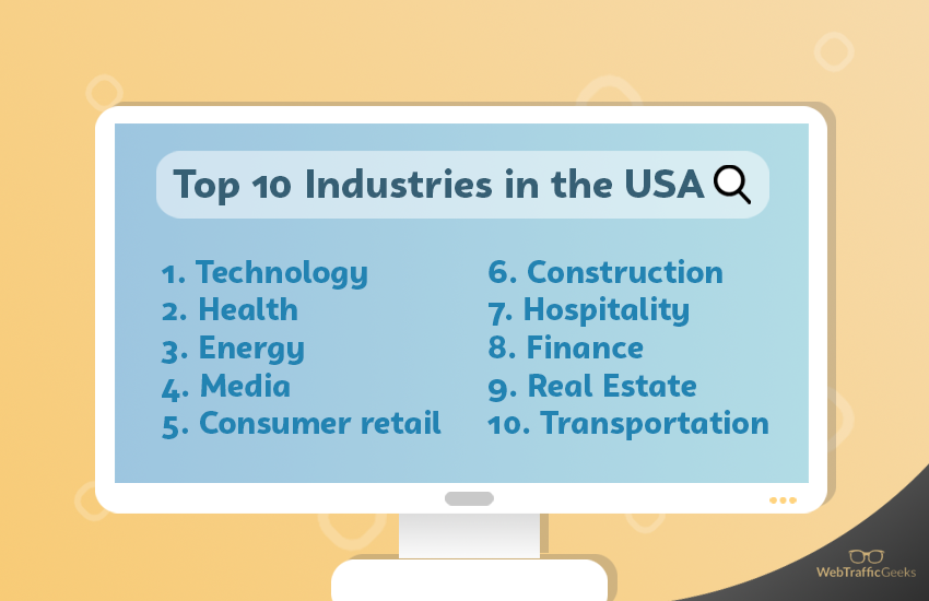 Top 10 Industries in the USA.png