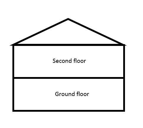 Start with ground floor