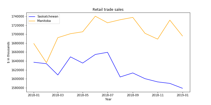 retail-sales-all.png