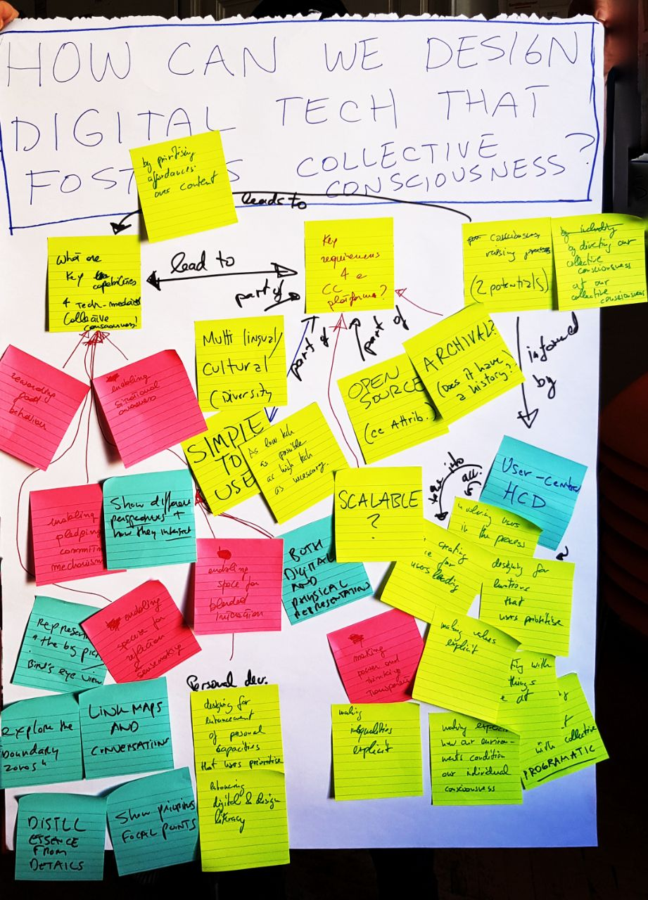 Ideas for the design of digital technologies to foster collective consciousness
