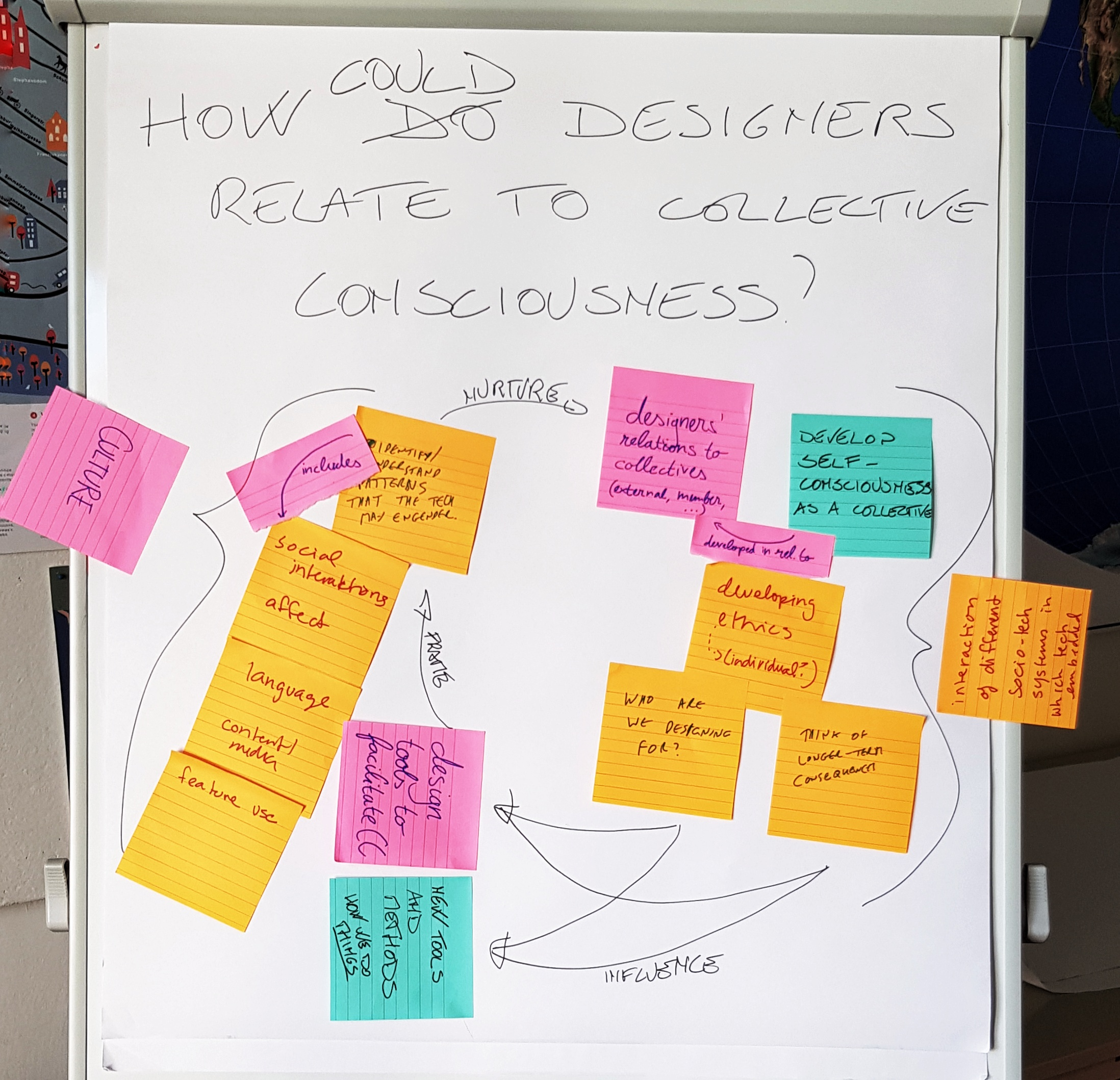 How could designers relate to collective consciousness?