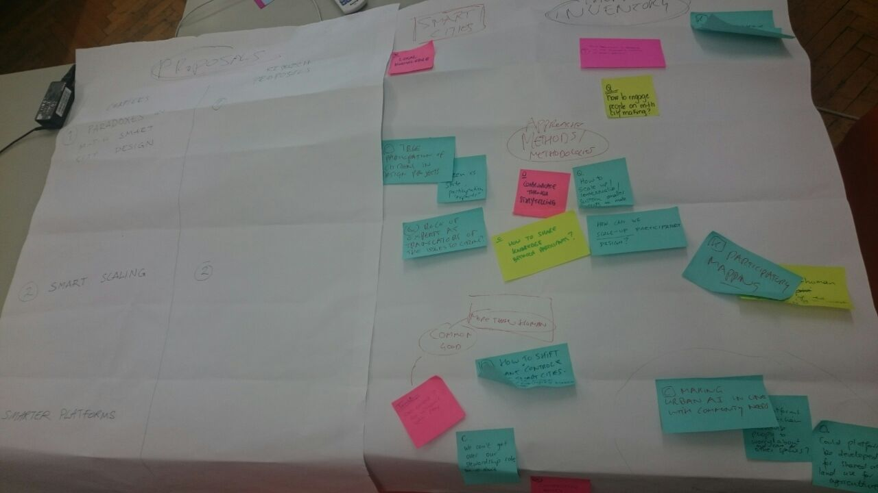 "the 3 groups presented their ideas for chapter outlines for a book ""more than human smart cities"""