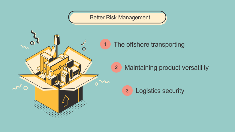 A better risk management