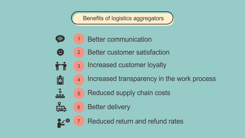 Benefits of Logistics Aggregators