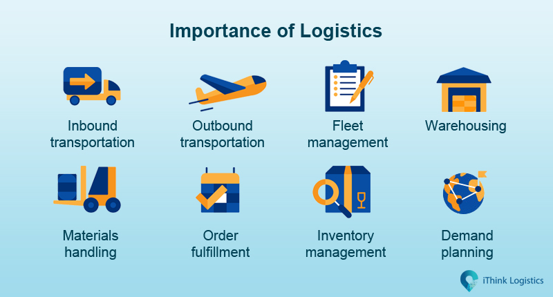 Importance of logistics