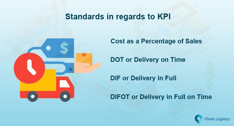 Standards in regards to KPI