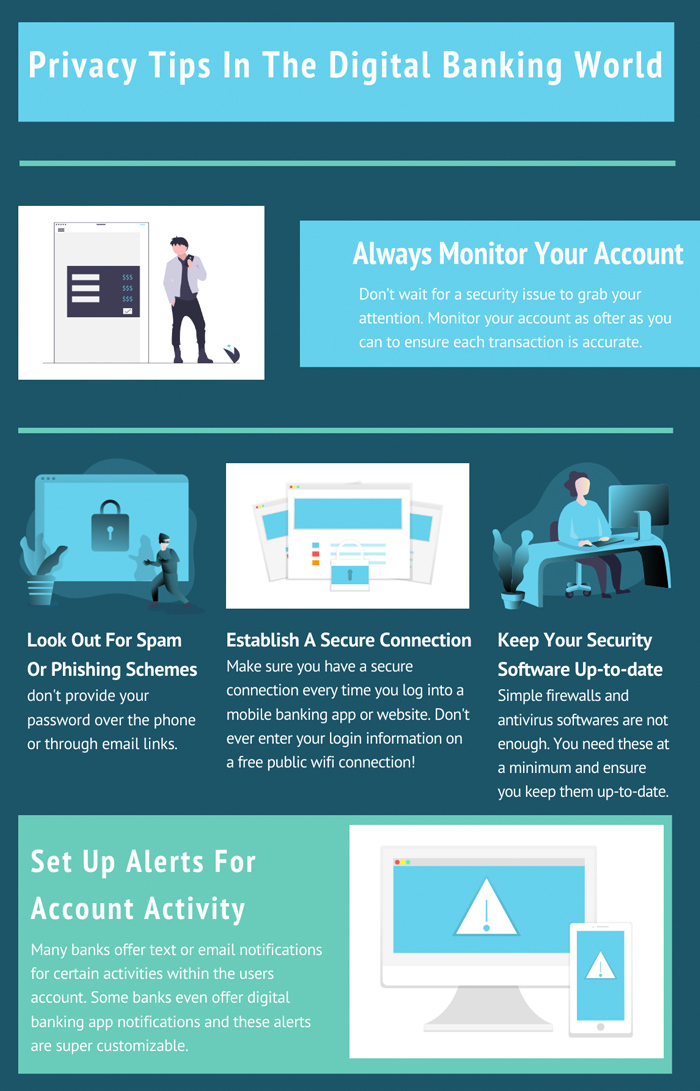 7 Privacy Tips In The Digital Banking World Graphic.jpg