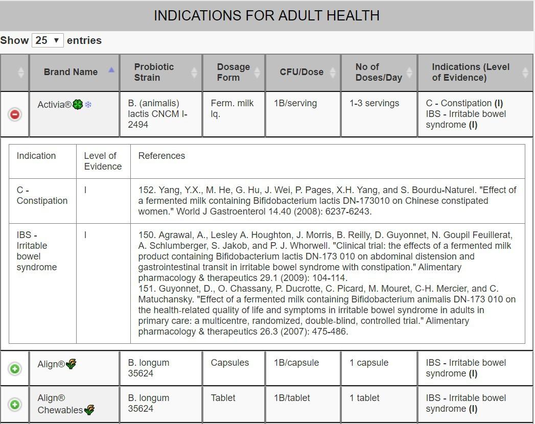 usprobioticguide screenshot 2019-07-16 105300.jpg