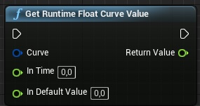 getruntimecurvevalue.jpg
