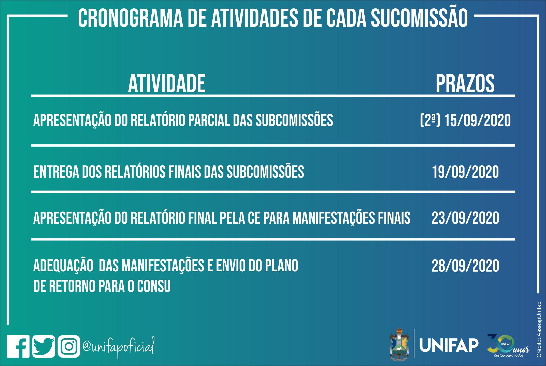 cronograma_subcomissões_DT.png