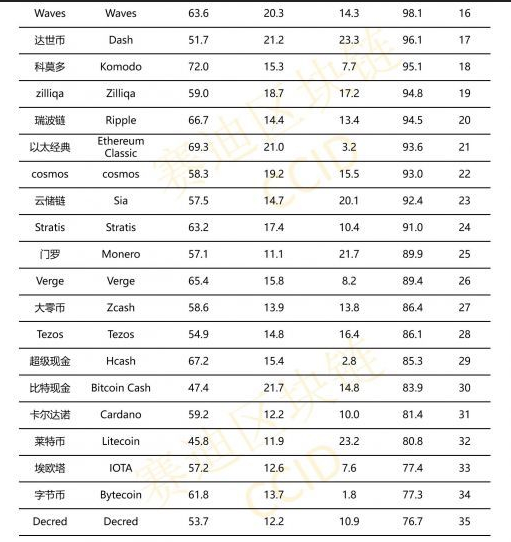 Screenshot_2019-10-31 China Pumps EOS, Tron and Ethereum in New Crypto Index – Ranks Bitcoin, XRP, Cardano and Litecoin The[...](3).png