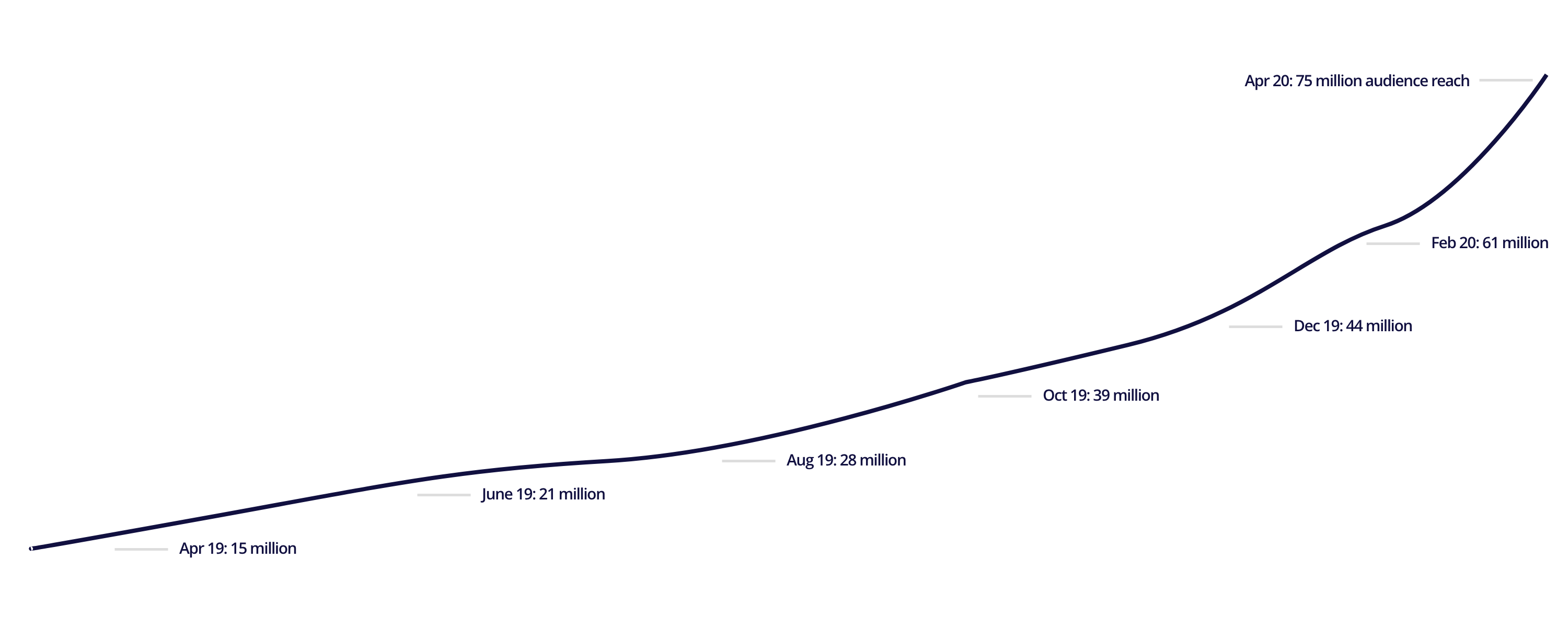 footer-graph