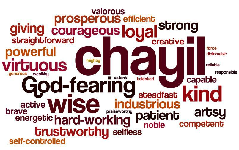 chayil-word-cloud.jpg