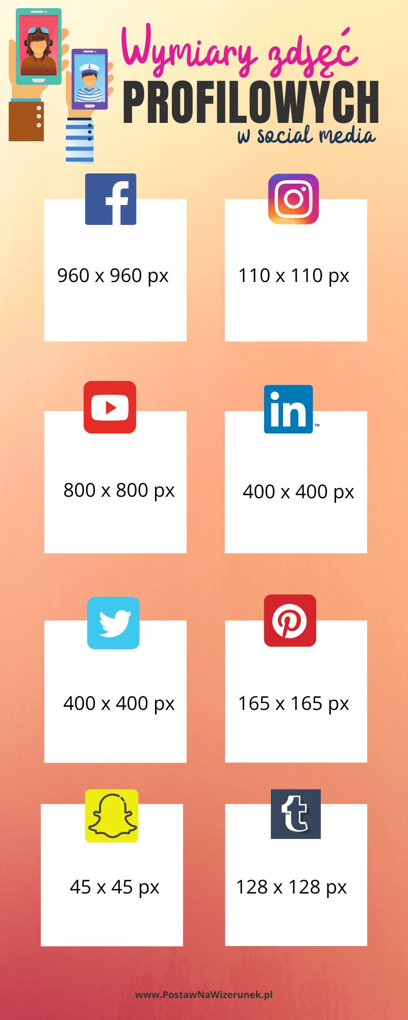 zdjecie-profilowe-infografika.png